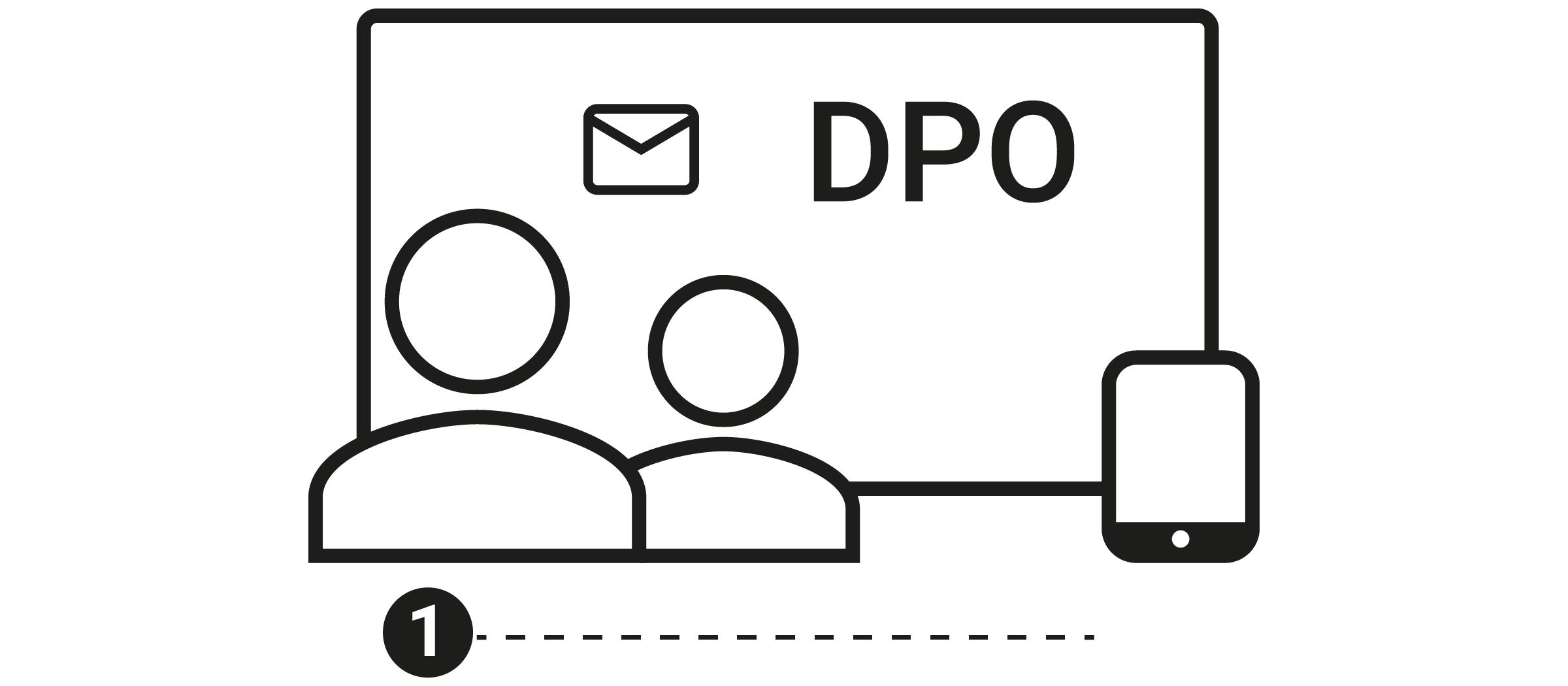 sd-dporder-flowchart_screen-01_800x350px3x